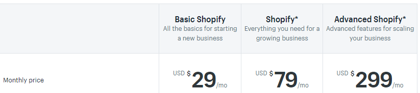 shopify-prices-1346592
